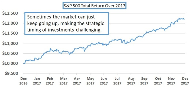2018-10-18-S&P 500 Total Return for 2017