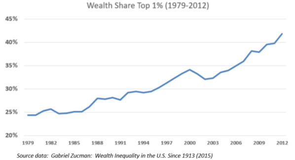 wealth_inequality_panel_-_v1