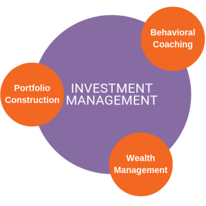 2019-09-04-Investment Management Benefits